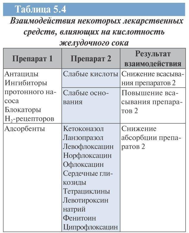 Moskovadaki teleferik yakında ulaşım altyapısını genişletecek
